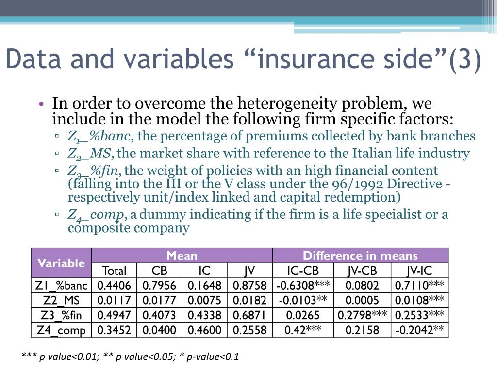 """Data and variables """"insurance side""""(3)"""