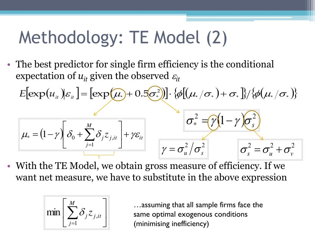 Methodology: TE Model (2)