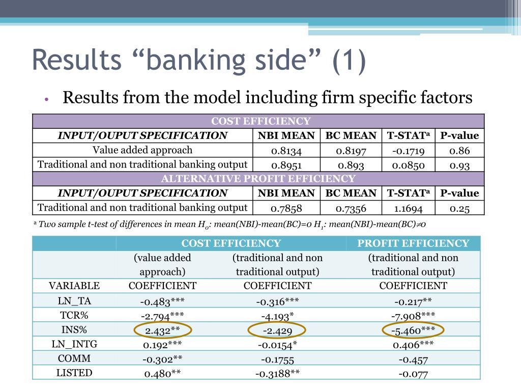 """Results """"banking side"""" (1)"""