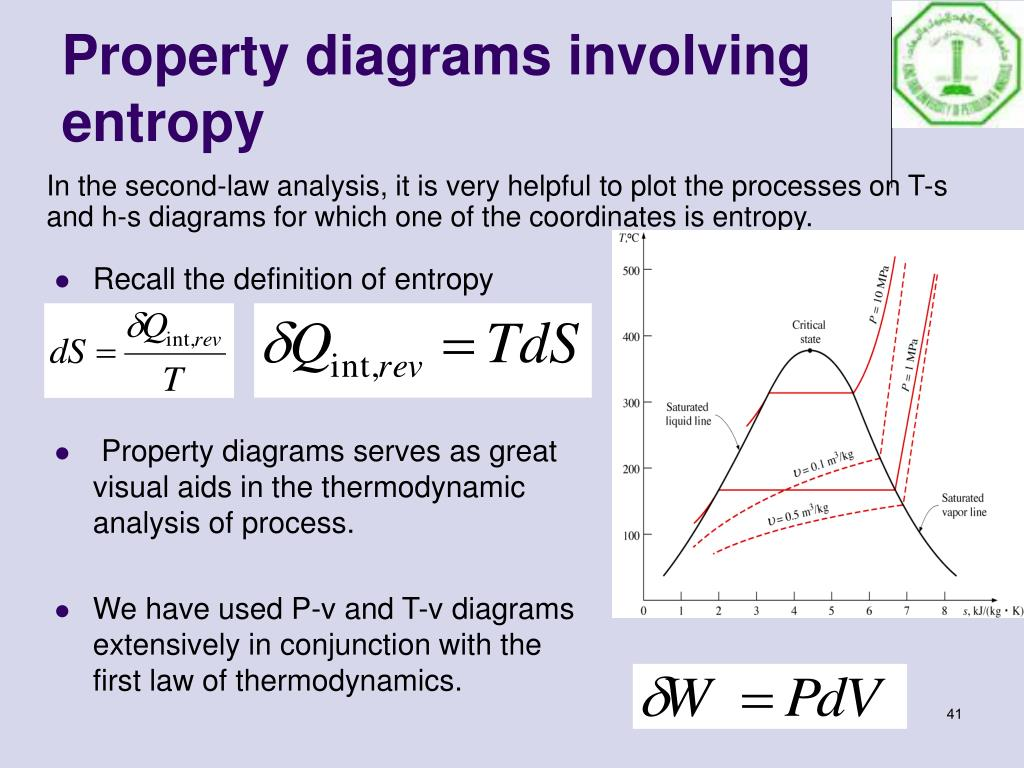 thermodynamics entropy How can the answer be improved.