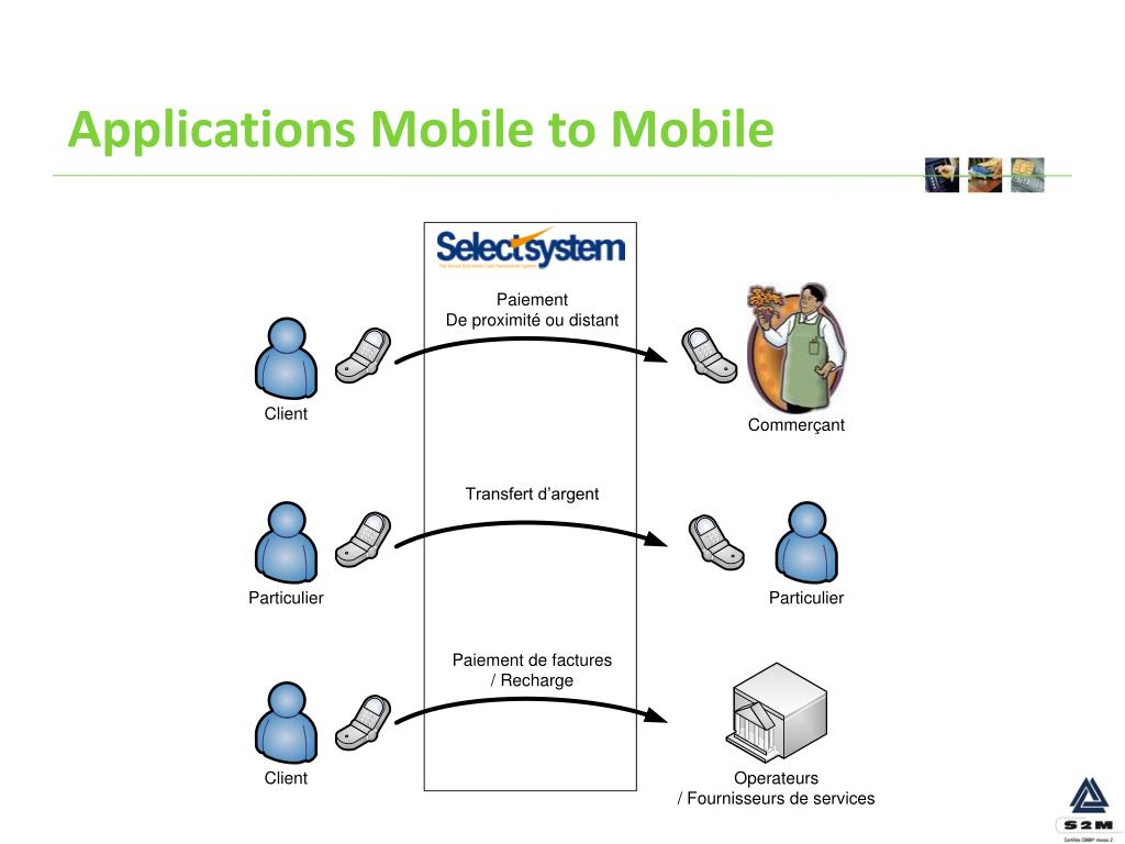 Applications Mobile to Mobile