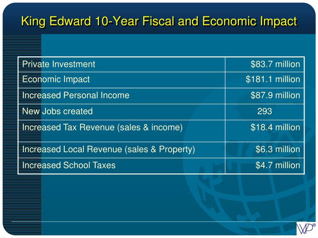 King Edward 10-Year Fiscal and Economic Impact
