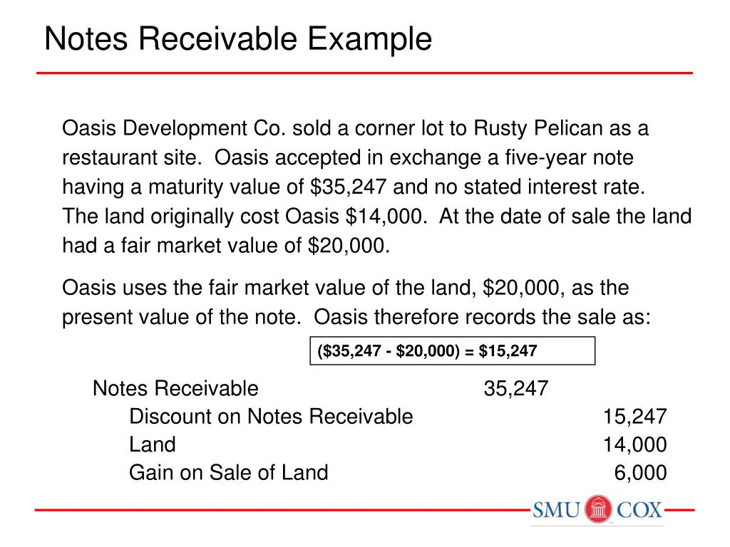 notes receivable Accounts receivable is a legally enforceable claim for payment held by a business for goods supplied and/or  these may be distinguished from notes receivable,.