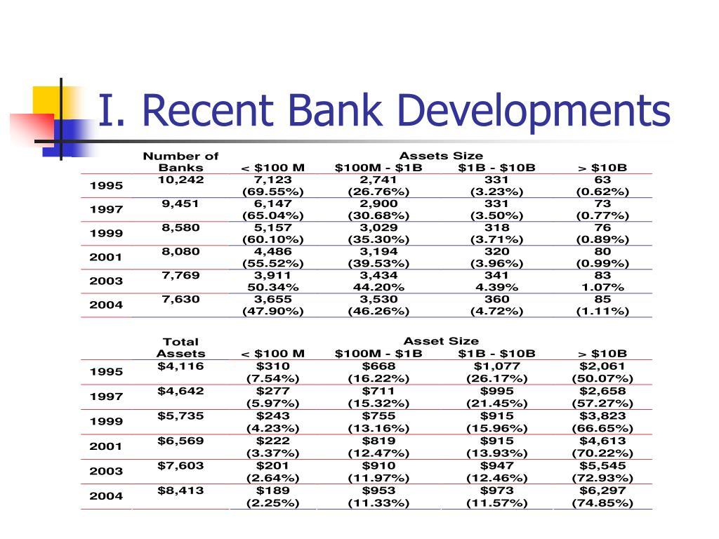 I. Recent Bank Developments