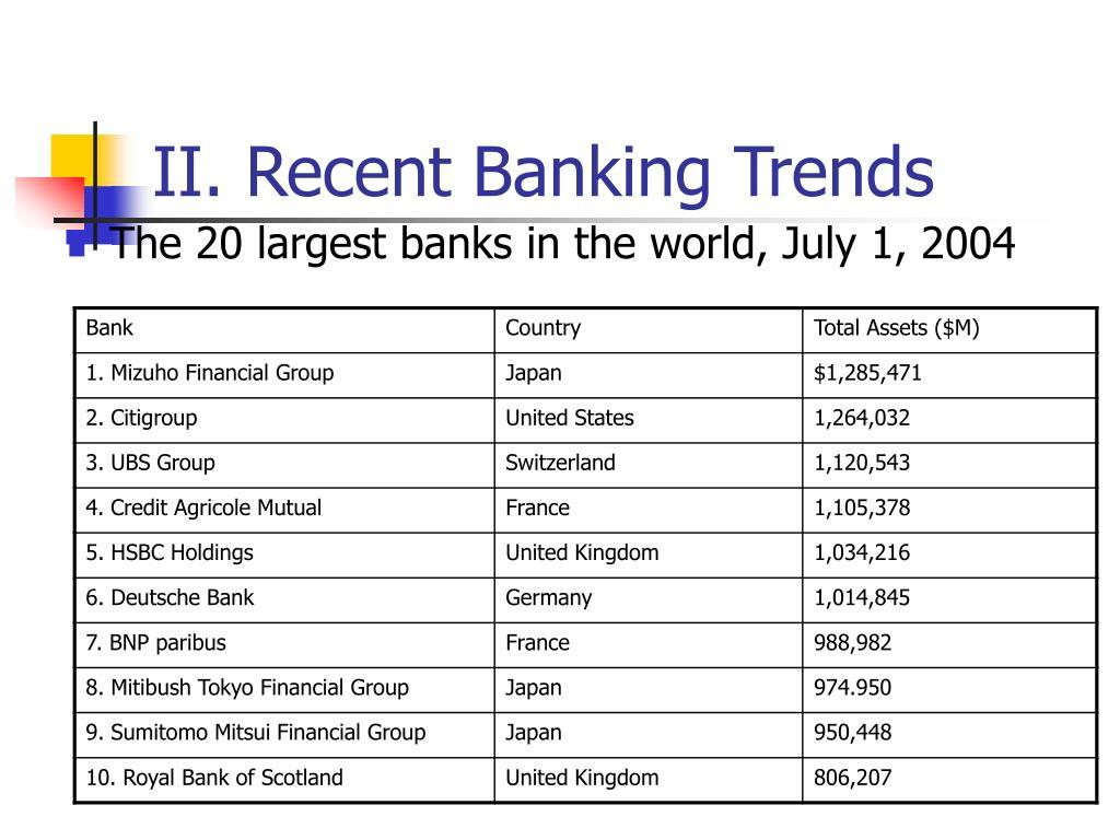 II. Recent Banking Trends