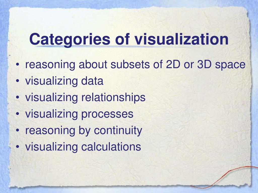 Categories of visualization
