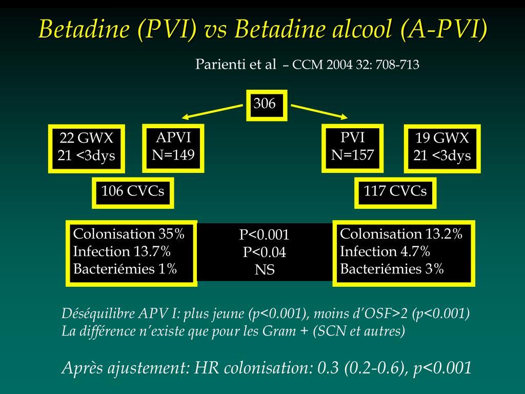 Betadine (PVI) vs Betadine alcool (A-PVI)