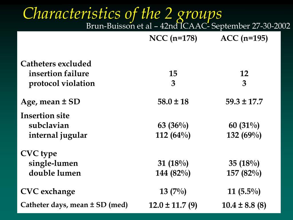 NCC (n=178)