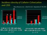 incidence density of catheter colonization and crs