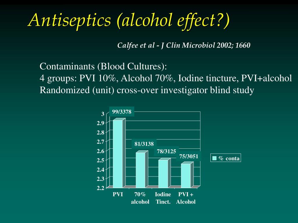 Antiseptics (alcohol effect?)