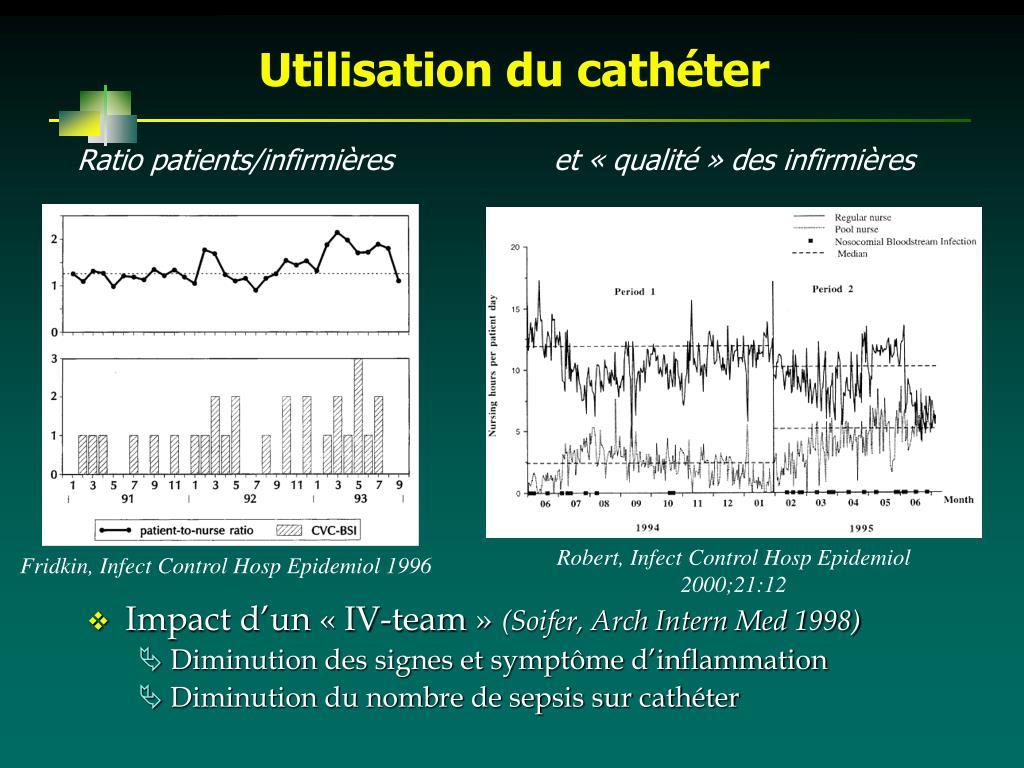 Ratio patients/infirmières