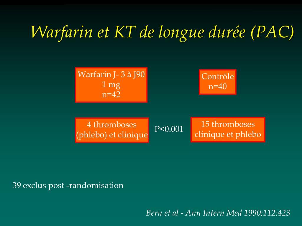 Warfarin et KT de longue durée (PAC)