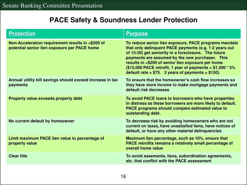 PACE Safety & Soundness Lender Protection