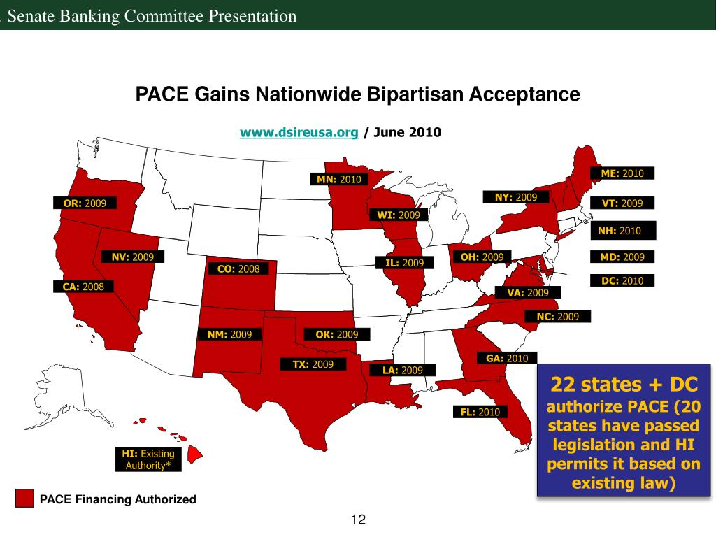 PACE Gains Nationwide Bipartisan Acceptance