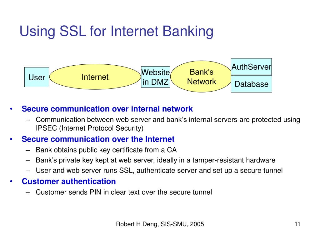 Using SSL for Internet Banking