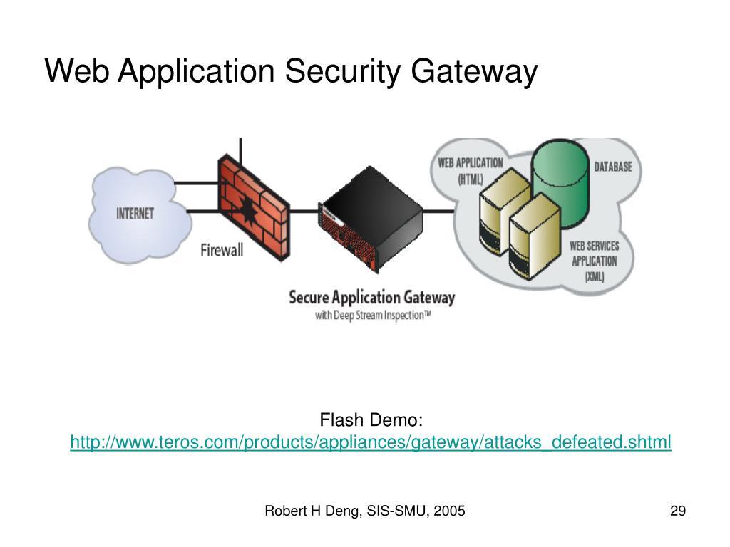Web Application Security Gateway