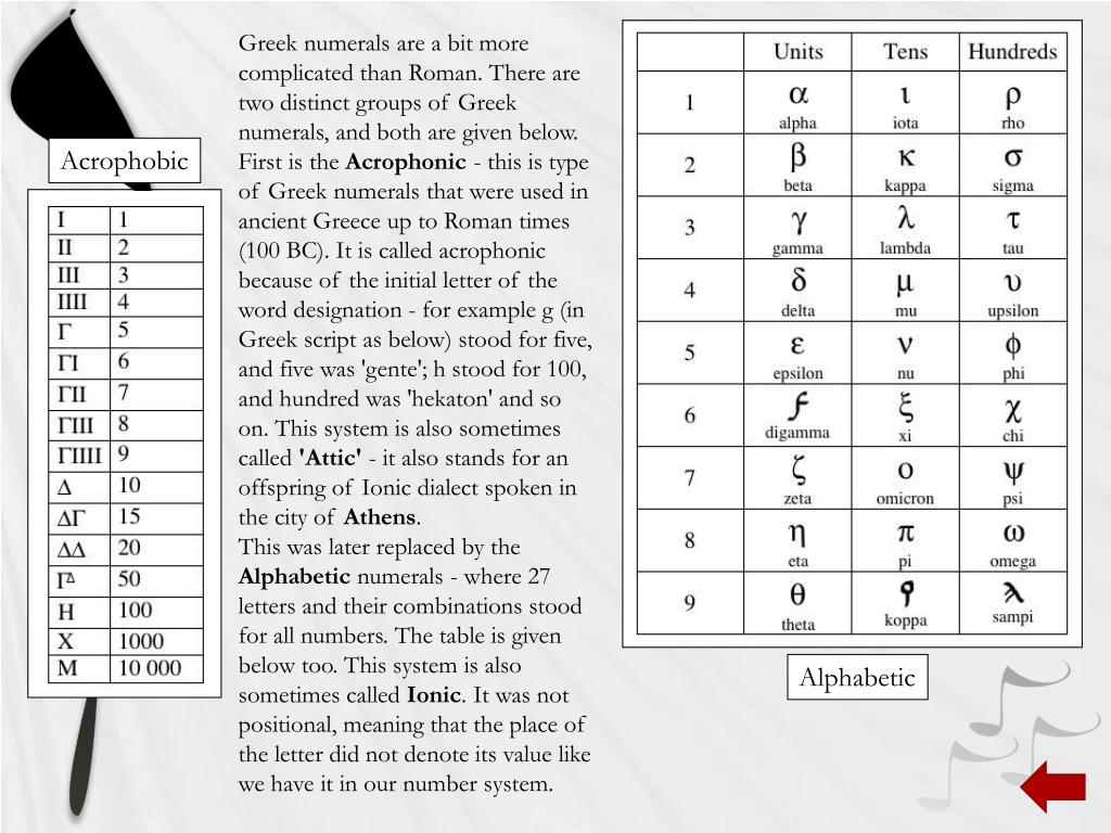 Greek numerals are a bit more complicated than Roman. There are two distinct groups of Greek numerals, and both are given below.