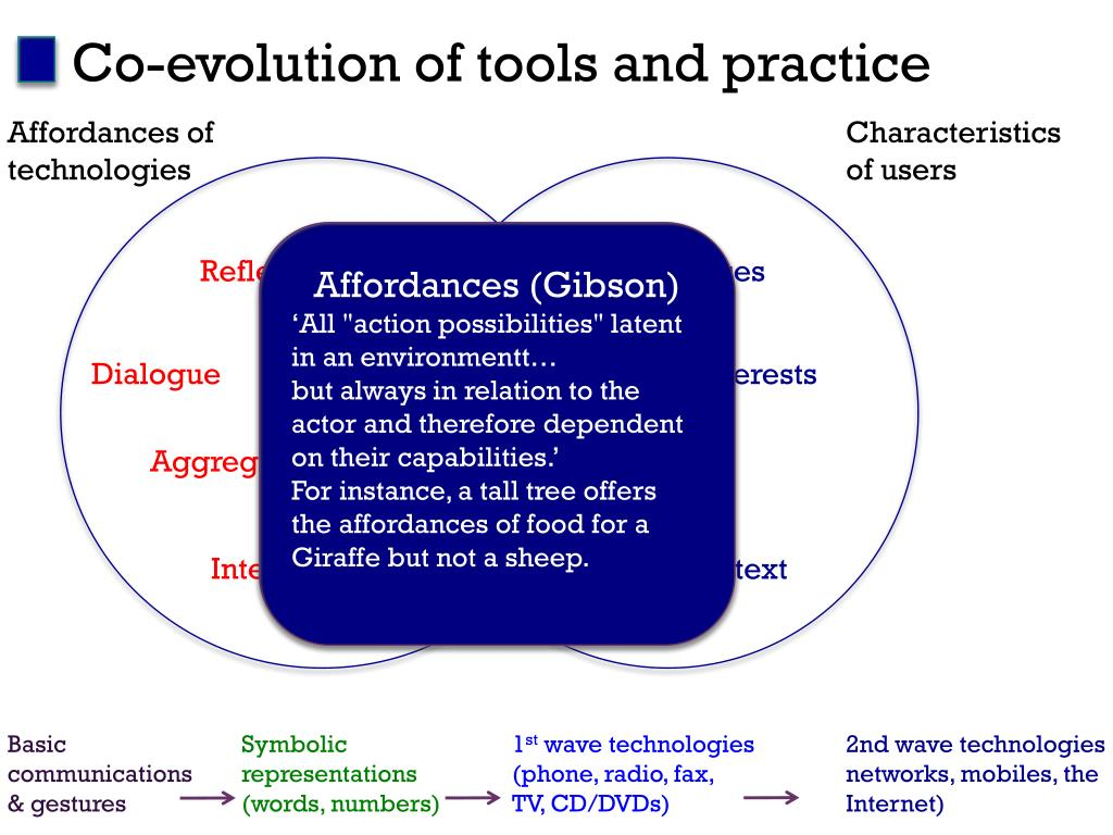 Co-evolution of tools and practice