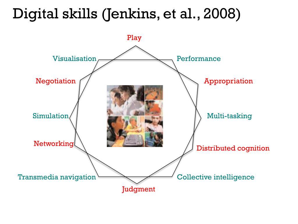 Digital skills (Jenkins, et al., 2008)