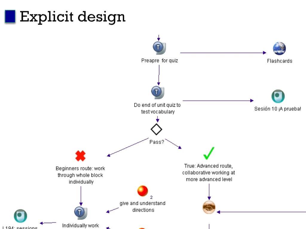 Explicit design