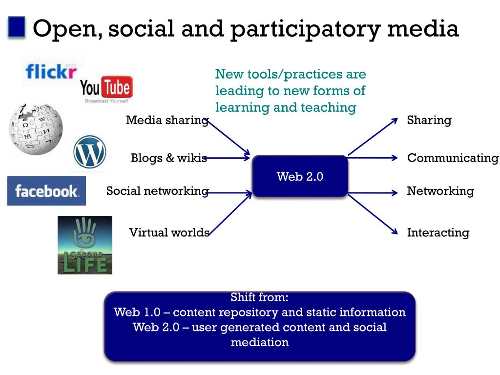 Open, social and participatory media