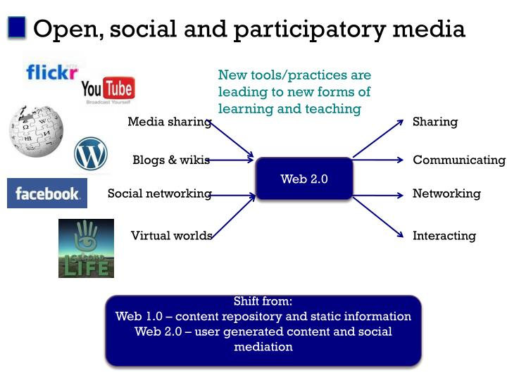 Open social and participatory media