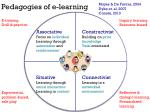 pedagogies of e learning