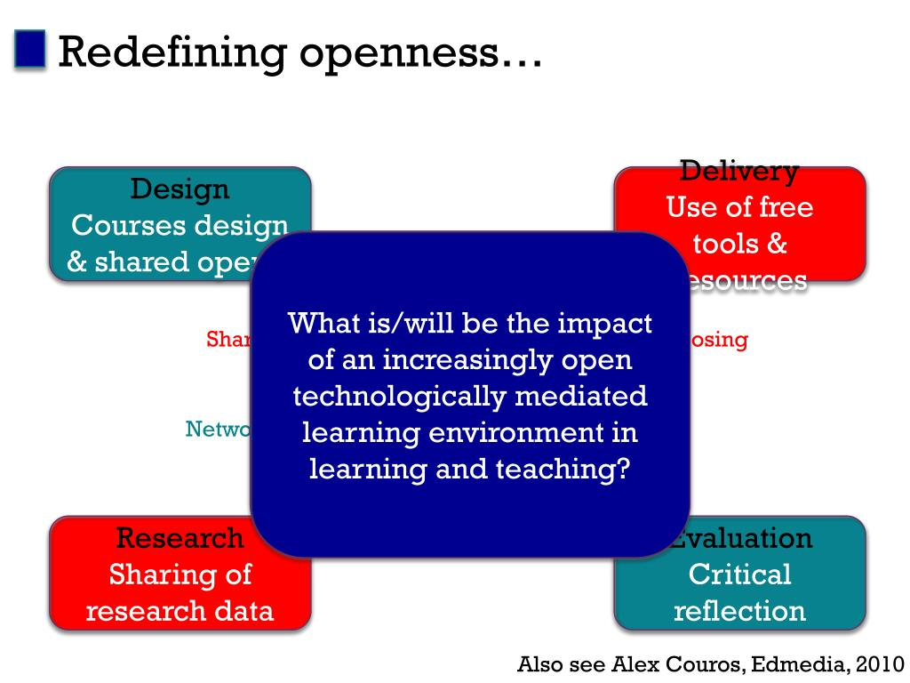Redefining openness…