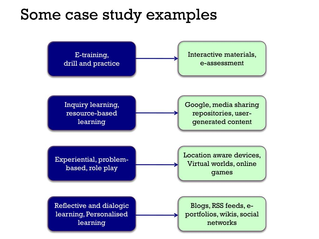 Some case study examples