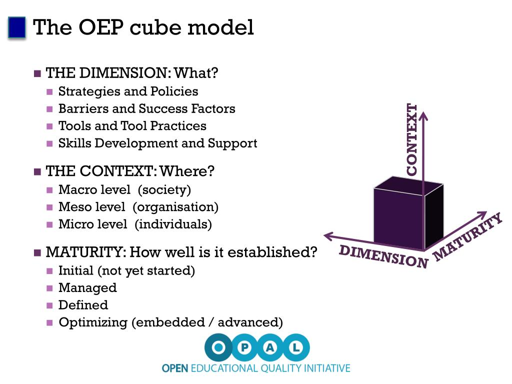 The OEP cube model
