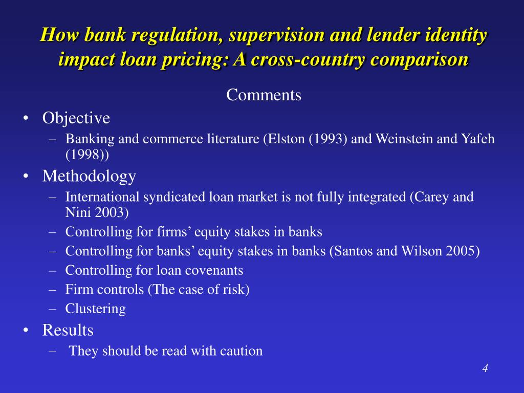 How bank regulation, supervision and lender identity impact loan pricing: A cross-country comparison