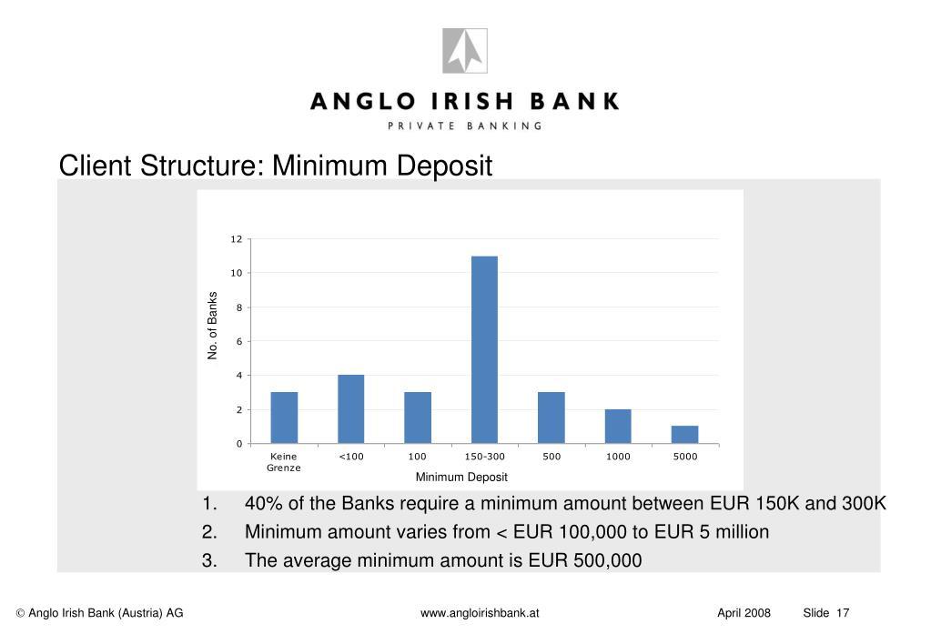 Client Structure: Minimum Deposit