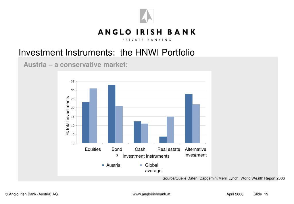 Investment Instruments:  the HNWI Portfolio