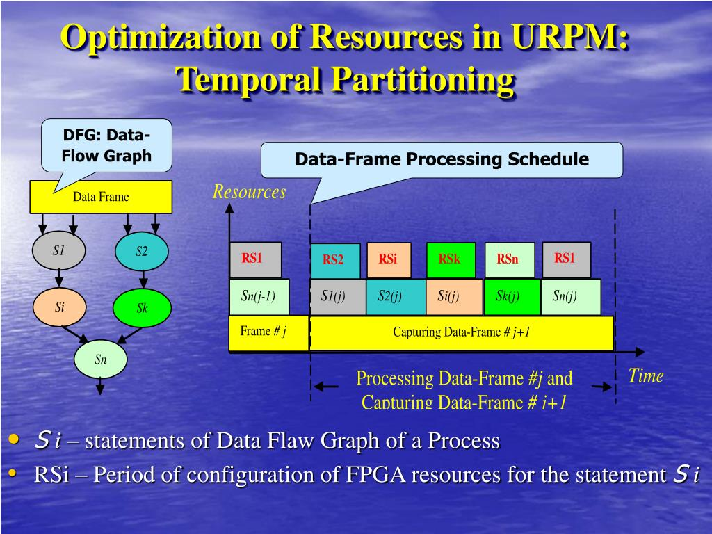 Optimization of Resources in URPM: Tempor