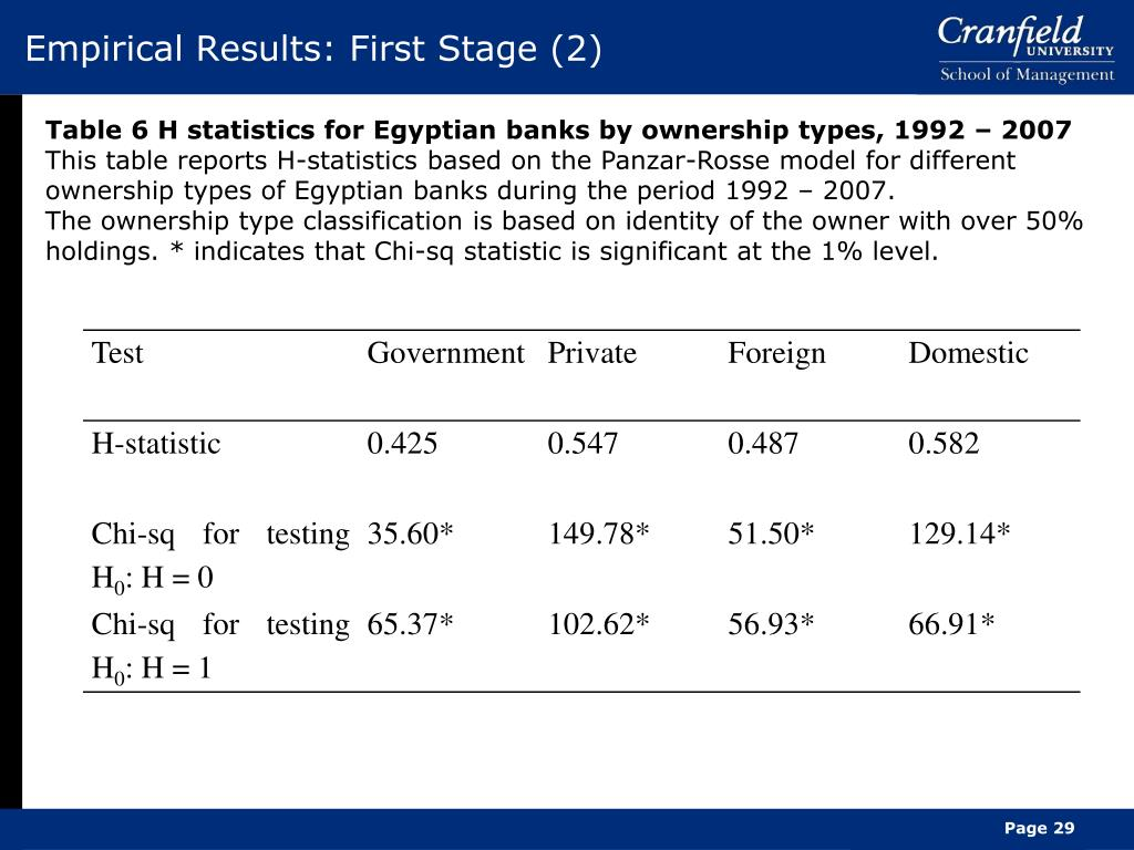 Empirical Results: First Stage (2)