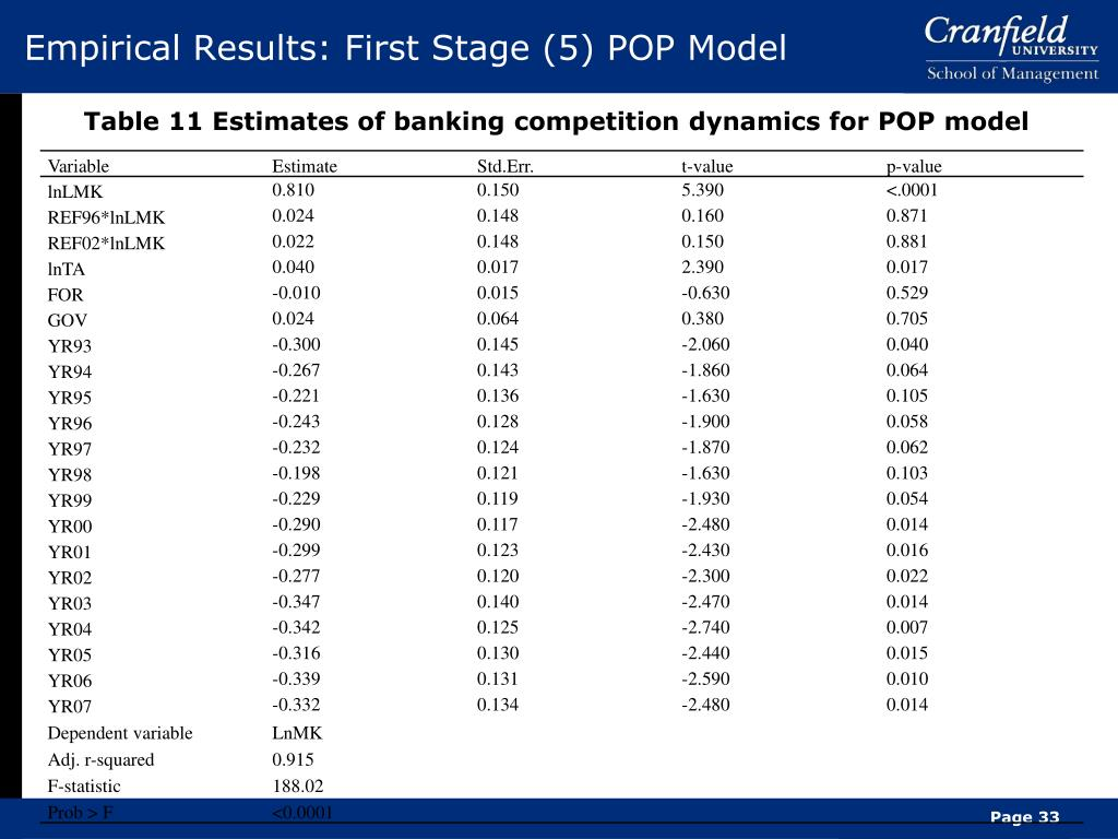 Empirical Results: First Stage (5) POP Model