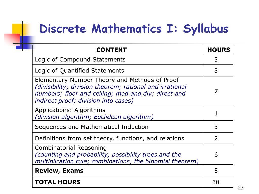 Discrete Mathematics I: Syllabus