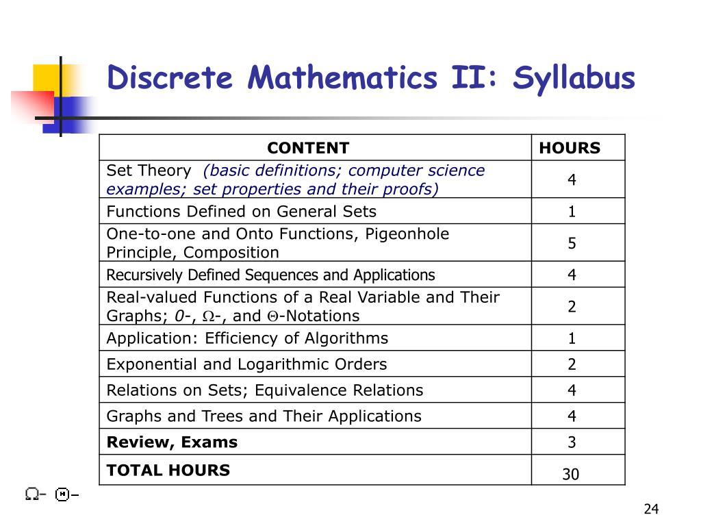 Discrete Mathematics II: Syllabus