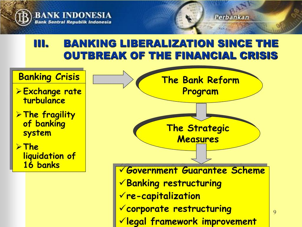 III.BANKING LIBERALIZATION SINCE THE OUTBREAK OF THE FINANCIAL CRISIS