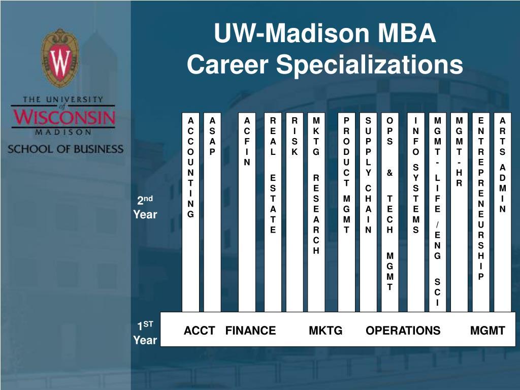 UW-Madison MBA