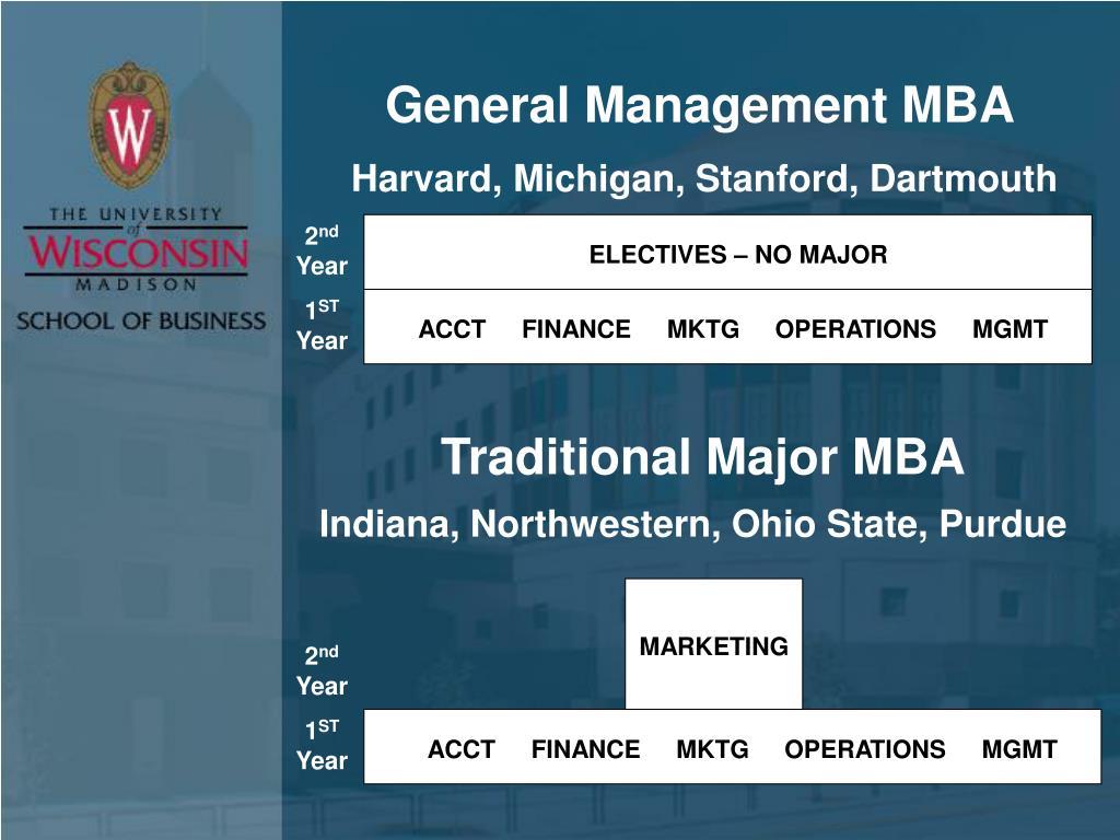General Management MBA