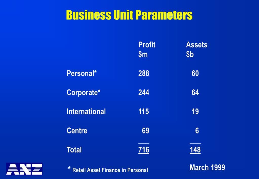 Business Unit Parameters