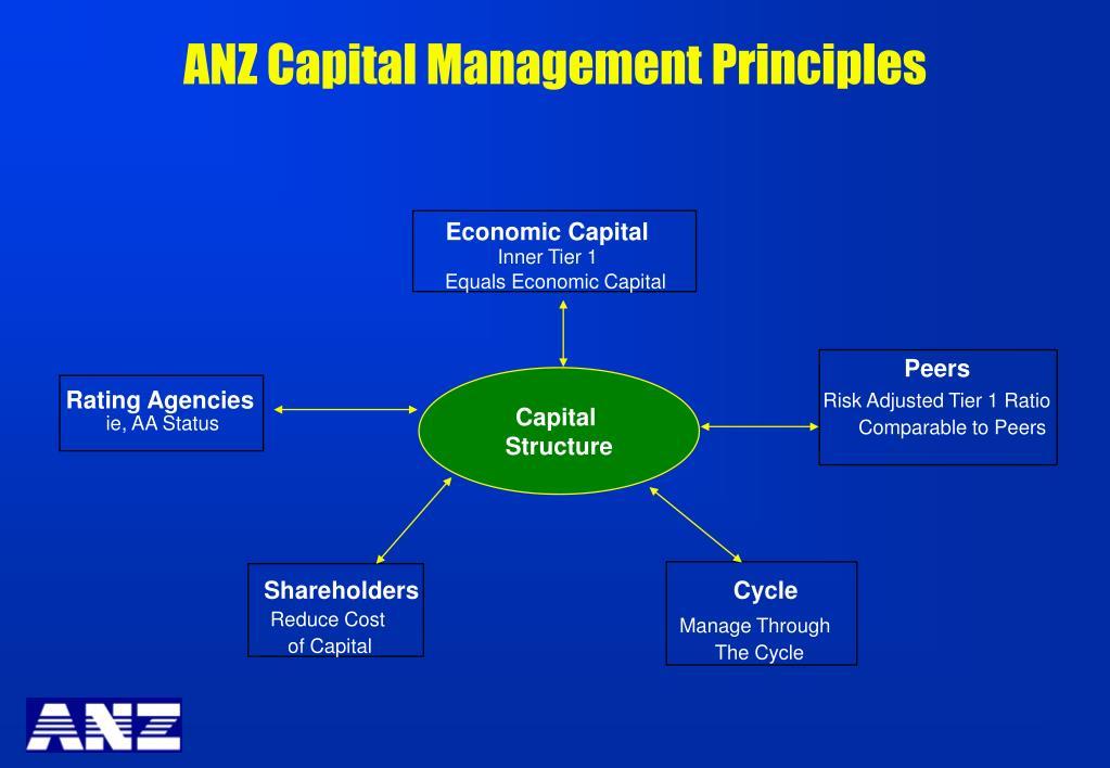 ANZ Capital Management Principles