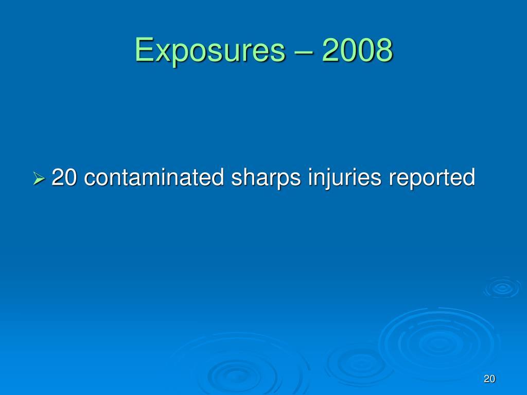 Exposures – 2008
