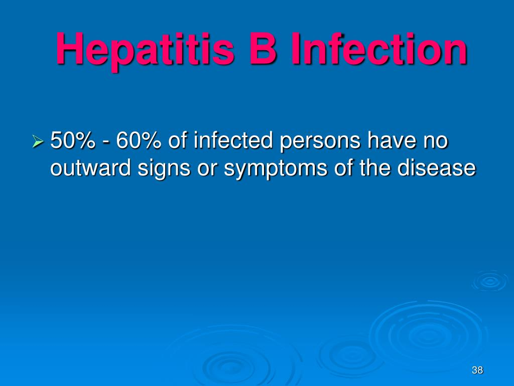 Hepatitis B Infection