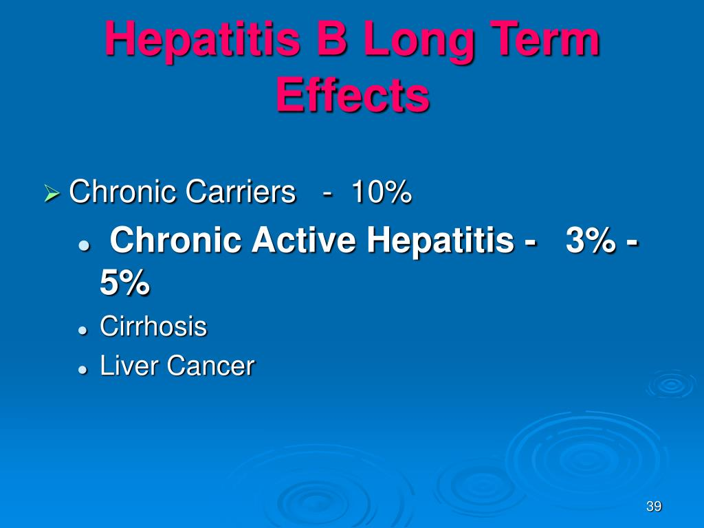 Hepatitis B Long Term Effects