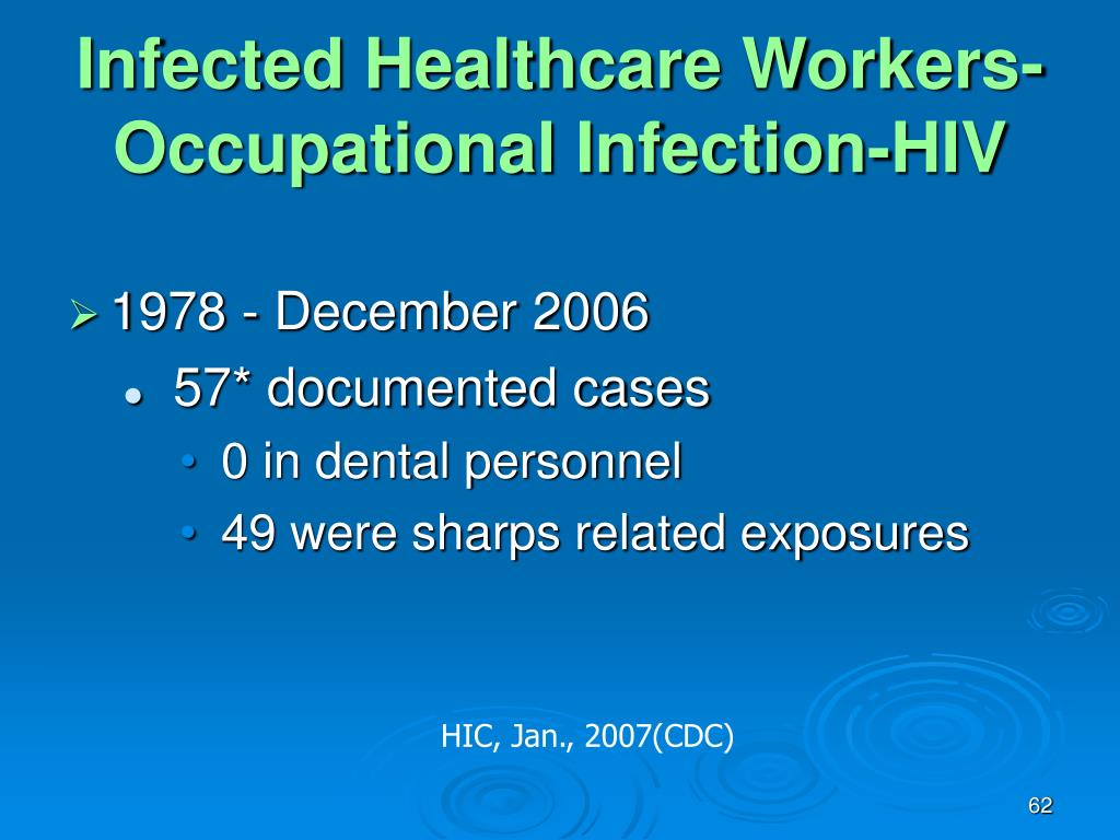 Infected Healthcare Workers- Occupational Infection-HIV