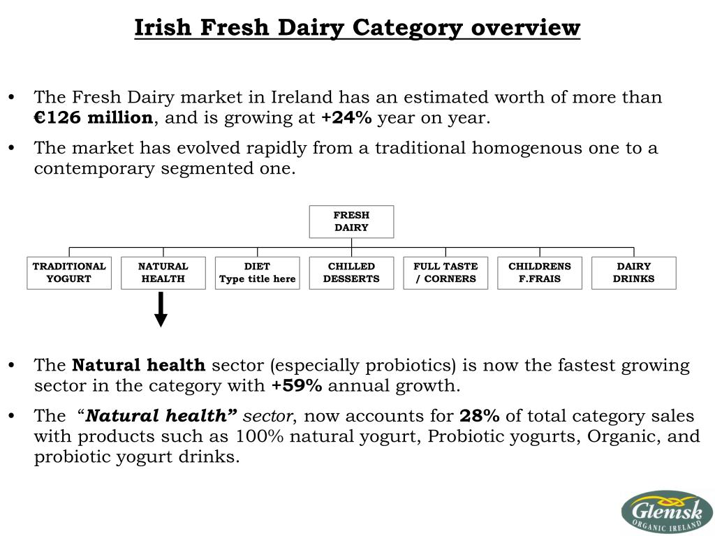 Irish Fresh Dairy Category overview