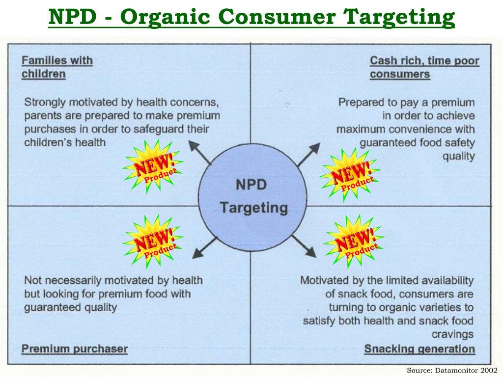 NPD - Organic Consumer Targeting