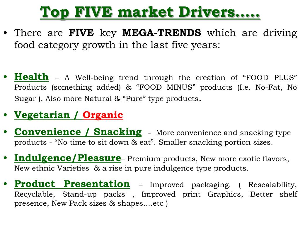 Top FIVE market Drivers…..